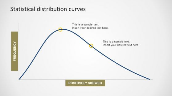 bell curve powerpoint templates, Powerpoint templates