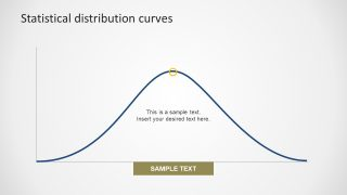 Data Analysis in Normal Distribution