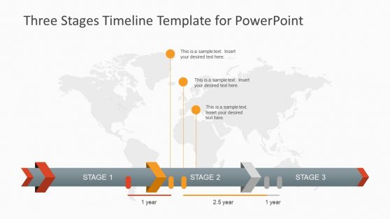 Timeline Chart for Project