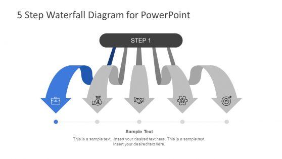 Process Flow Waterfall Diagram Presentation