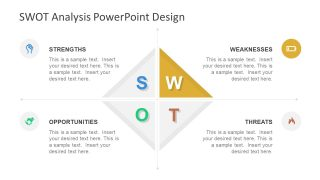 Weaknesses in SWOT Analysis Template