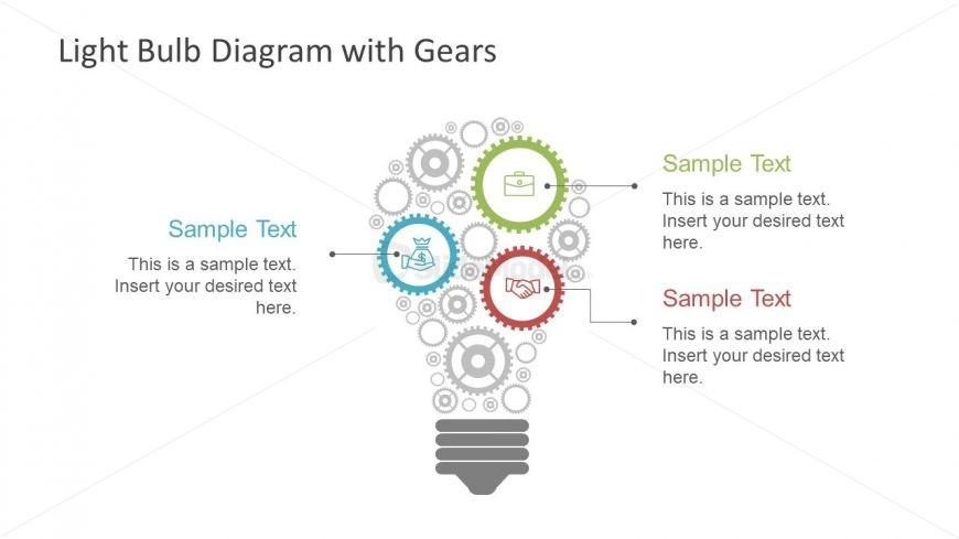 Light Bulb Gear Diagram Of Powerpoint Slidemodel