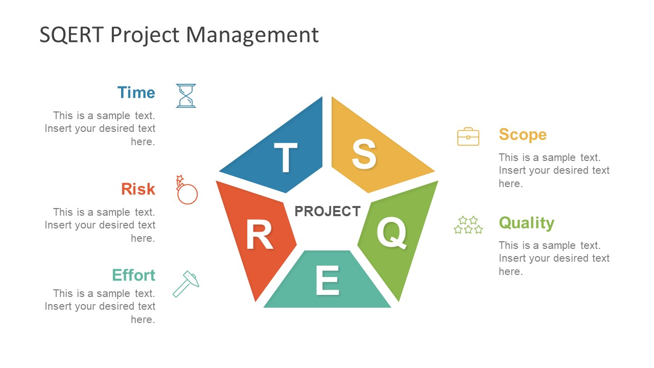 Project Management: SQERT Project Management PowerPoint Template