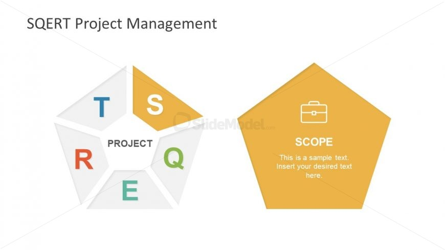Project Analysis Diagram of SQERT