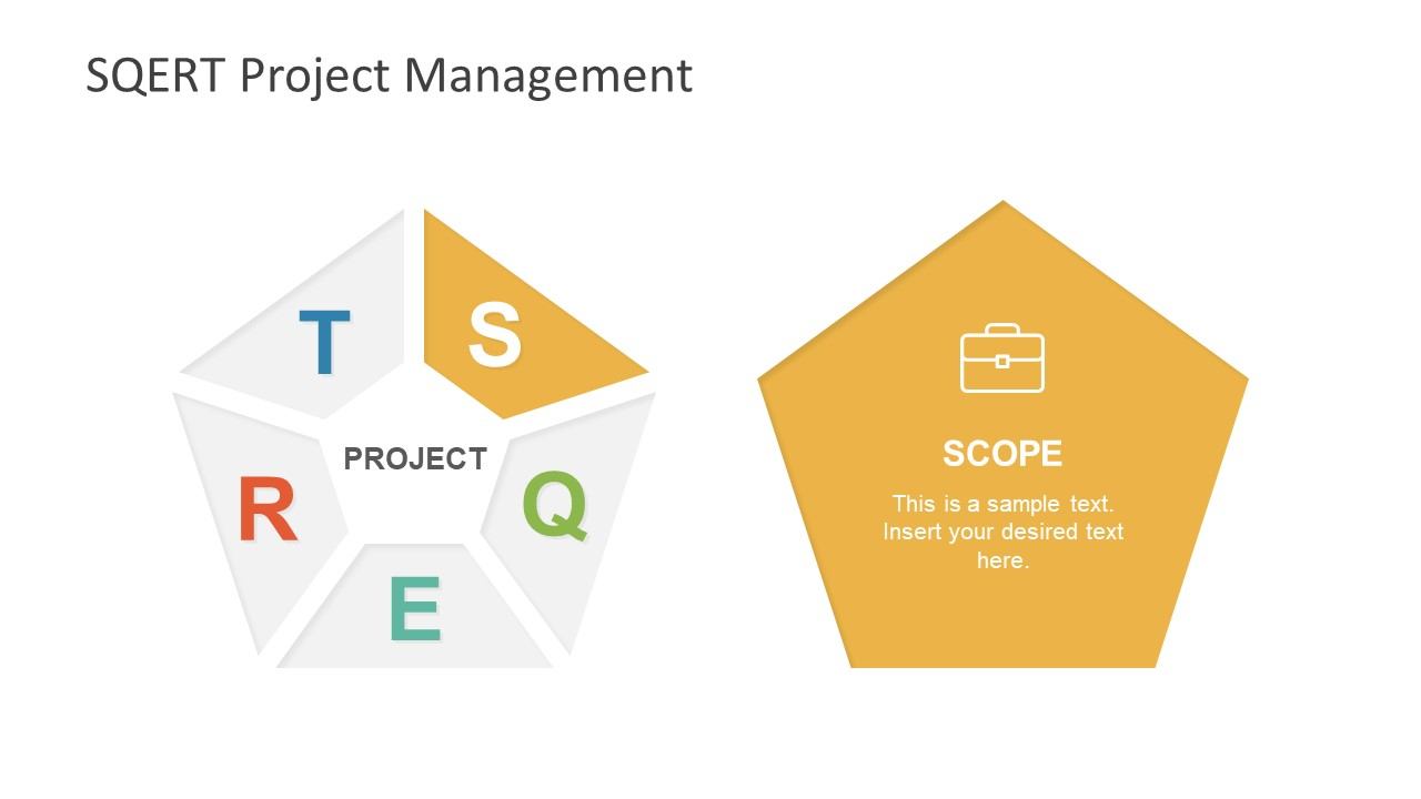 project analysis Project sensitivity analysis is a kind of simulation analysis in which key quantitative computations and assumptions that underlay a given project are reviewed and changed systematically to assess their effect on the final result of the project.