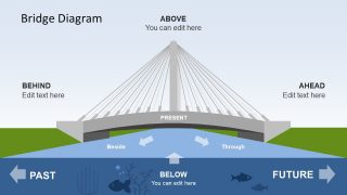 PowerPoint of Strategic Thinking Bridge Diagram
