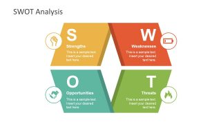 Capability Analysis SWOT Diagram