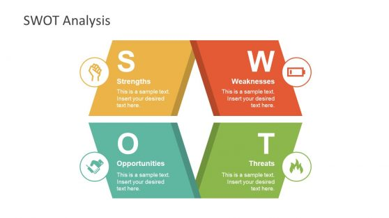 SWOT Template for Industry Analysis