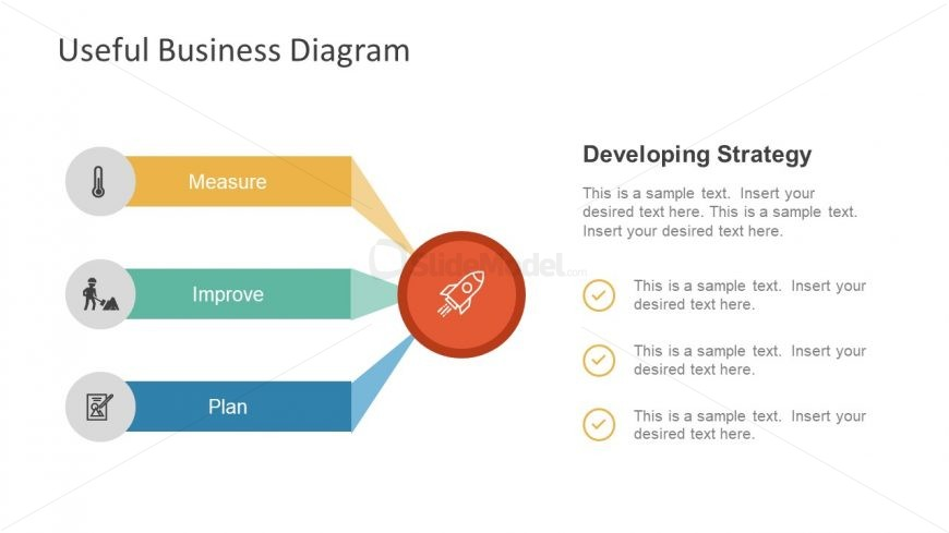 Three Step Business Improvement Strategy PowerPoint