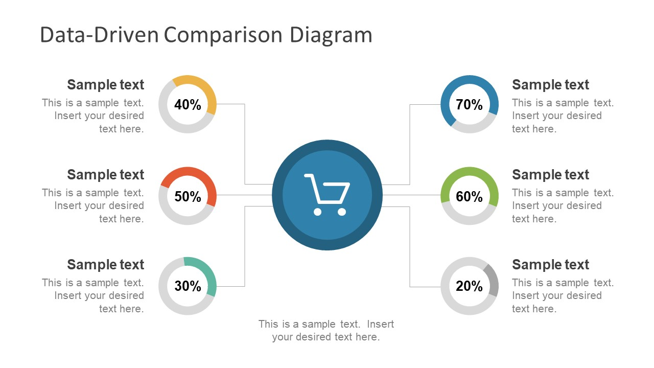 Data Driven Doughnut Chart for Comparison in PowerPoint