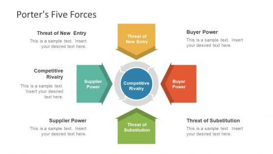 Porter's Five Forces Model PPT