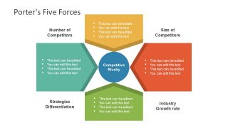 Chevron Slide Template of Porter's Five Forces