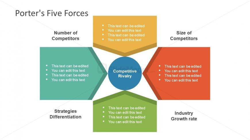 Porter 39 s five forces diagram in powerpoint slidemodel for Porter 5 forces critique