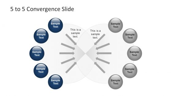 Five Component Convergence Model Template