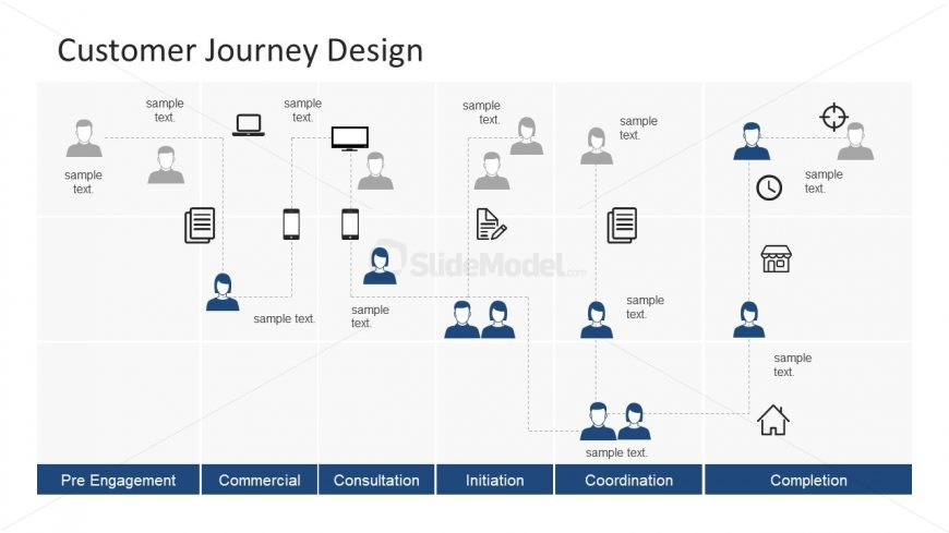 Customer Journey Mapping Template - SlideModel on customer journey mapping, insurance customer experience mapping template, customer journey responses, customer service process map, service blueprint template, process improvement template, blank sign up sheet template, customer contact template, customer equipment list template, service mapping template, customer receiving car keys, customer journey canvas, service design template,