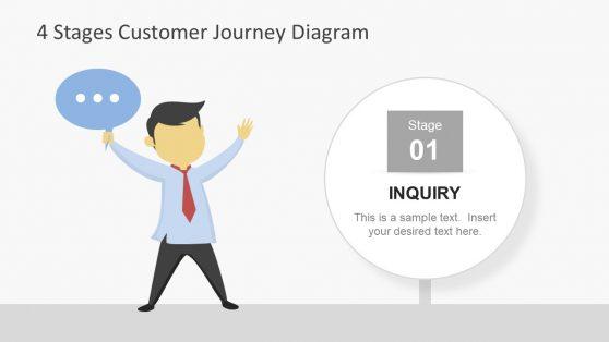 Touch Point Slide Customer Journey