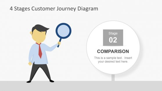 PowerPoint Diagram of Customer Journey