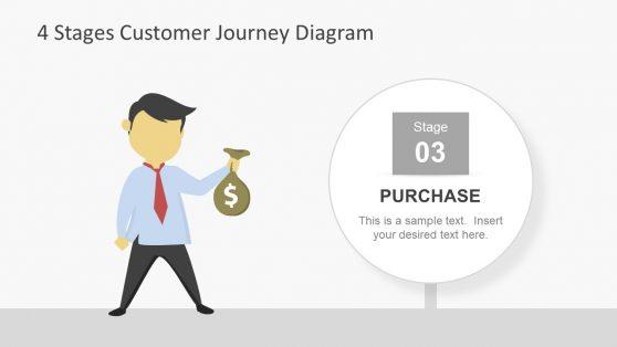 Customer Illustration 4 Stages Diagram PPT