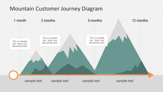 PowerPoint Diagram of Customer Journey Mapping