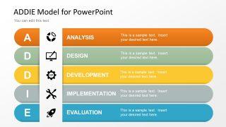 Five Phase ADDIE Model Presentation
