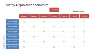 Text and Table Slide of Org Chart