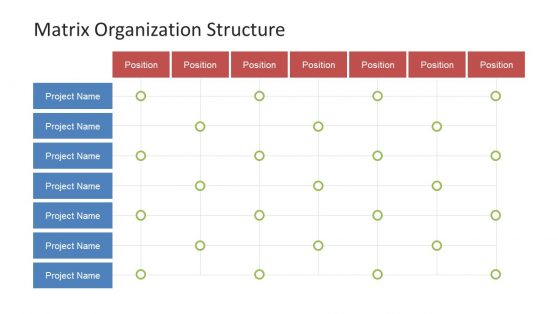 Organizational  Chart Presentation Matrix