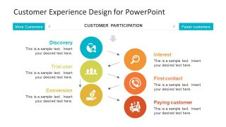 Icon Slide of Infographics Customer Participation