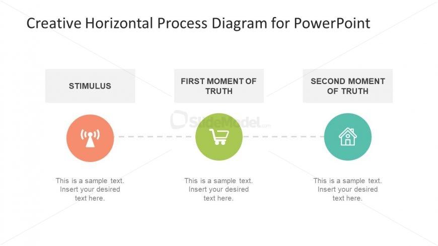 Horizontal PowerPoint 3 Step Process