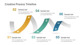 6 Step Creative Process Timeline