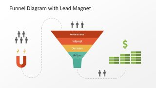 Magnet and Multi-Layer Funnel Diagram Presentation