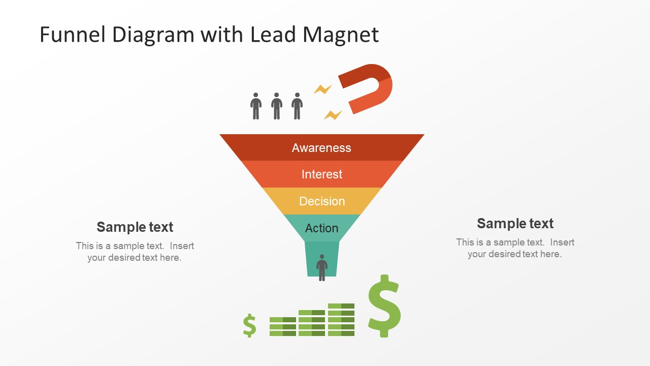 Funnel Diagram with Lead Magnet PowerPoint Template - SlideModel