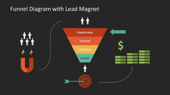 Creative Lead Magnet and Funnel PowerPoint