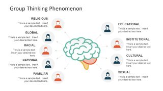 Group Thinking Phenomenon PowerPoint Template