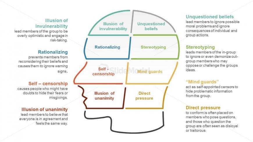 Psychological Behavior Awareness Presentation