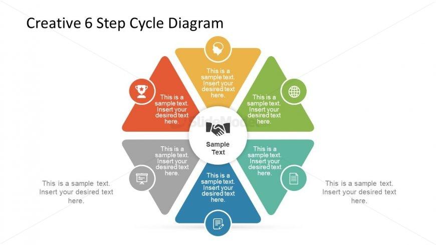 Triangular Steps of Cycle Diagram