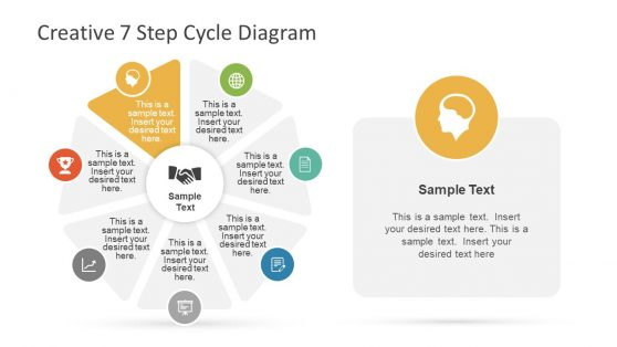 Creative Cycle Diagram of 7 Stages