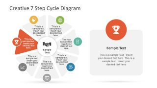 Strategic Development Methodology PowerPoint