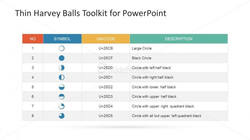 Description Table for Harvey Balls