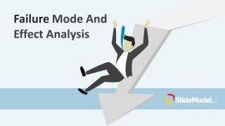 Failure Mode Effect Analysis PowerPoint Template