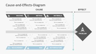 Editable Cause and Effect Diagram Presentation
