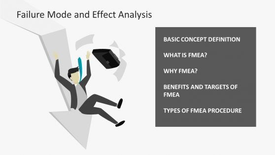 PPT of Failure Mode and Effect Analysis