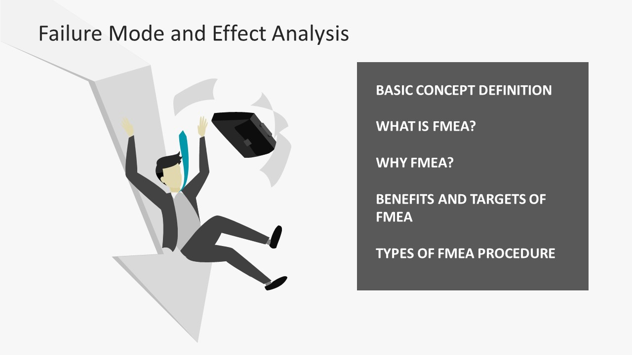 Failure Mode Effect Analysis PowerPoint Template