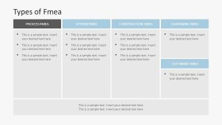 PowerPoint Slide for Types of FMEA