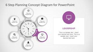6 Step Circular Cycle Presentation