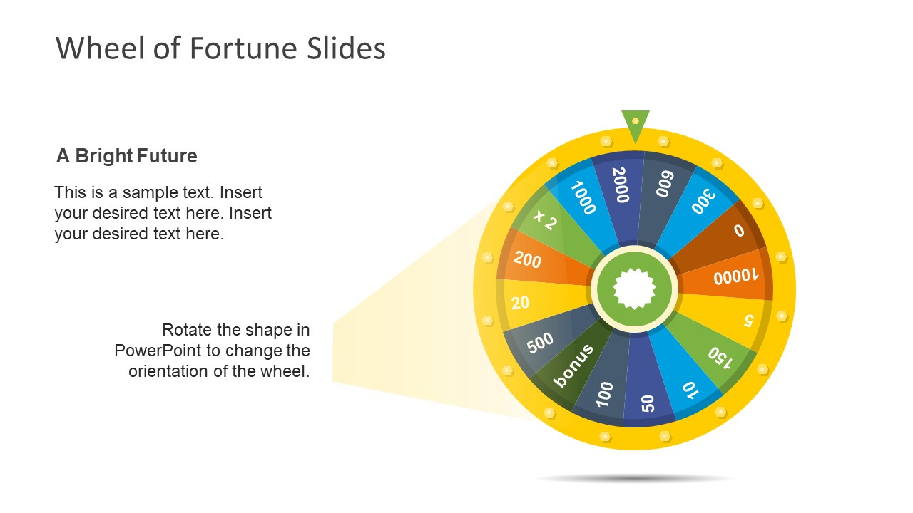 Editable slide of fortune of wheel slidemodel for Wheel of fortune ppt template