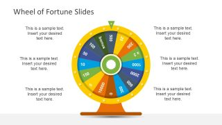 Pic Chart Style PowerPoint Wheel