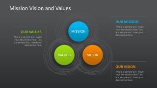 Mission, Vision and Values Slides for PowerPoint