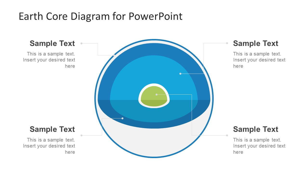 Earth Core Diagram Powerpoint Template