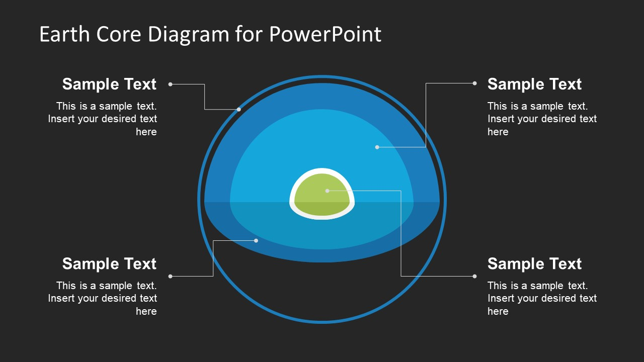 earth core diagram powerpoint template - slidemodel, Modern powerpoint