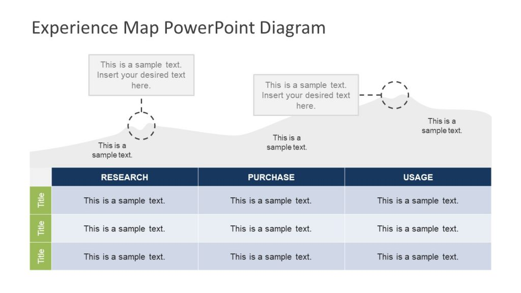 Slide of User Experience Mapping Template